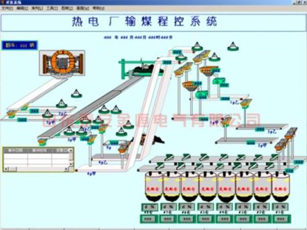 电厂dcs集散控制系统