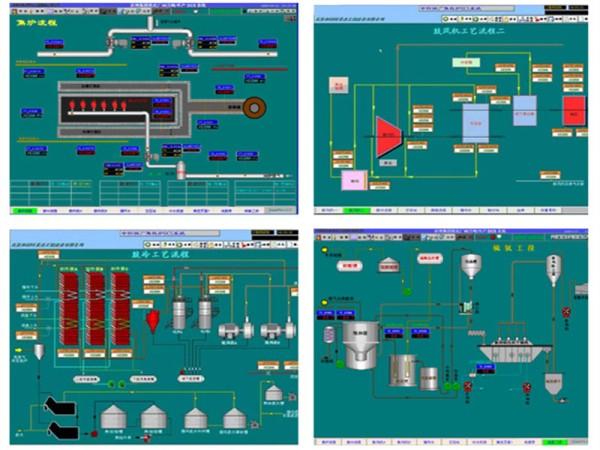 焦化厂dcs 集散控制系统