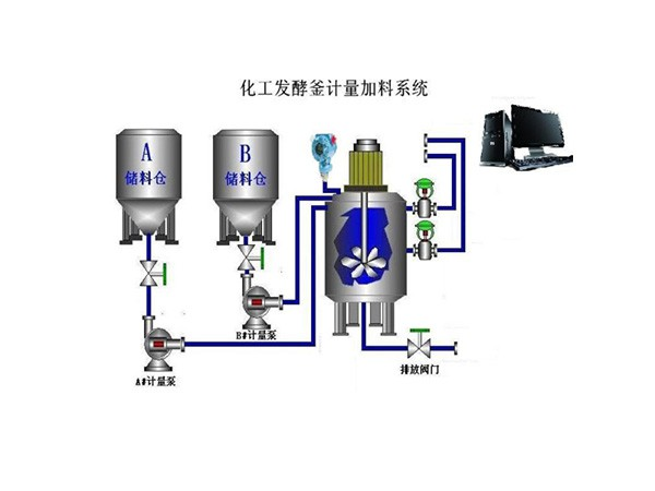 纤维素醚聚合反应控制系统